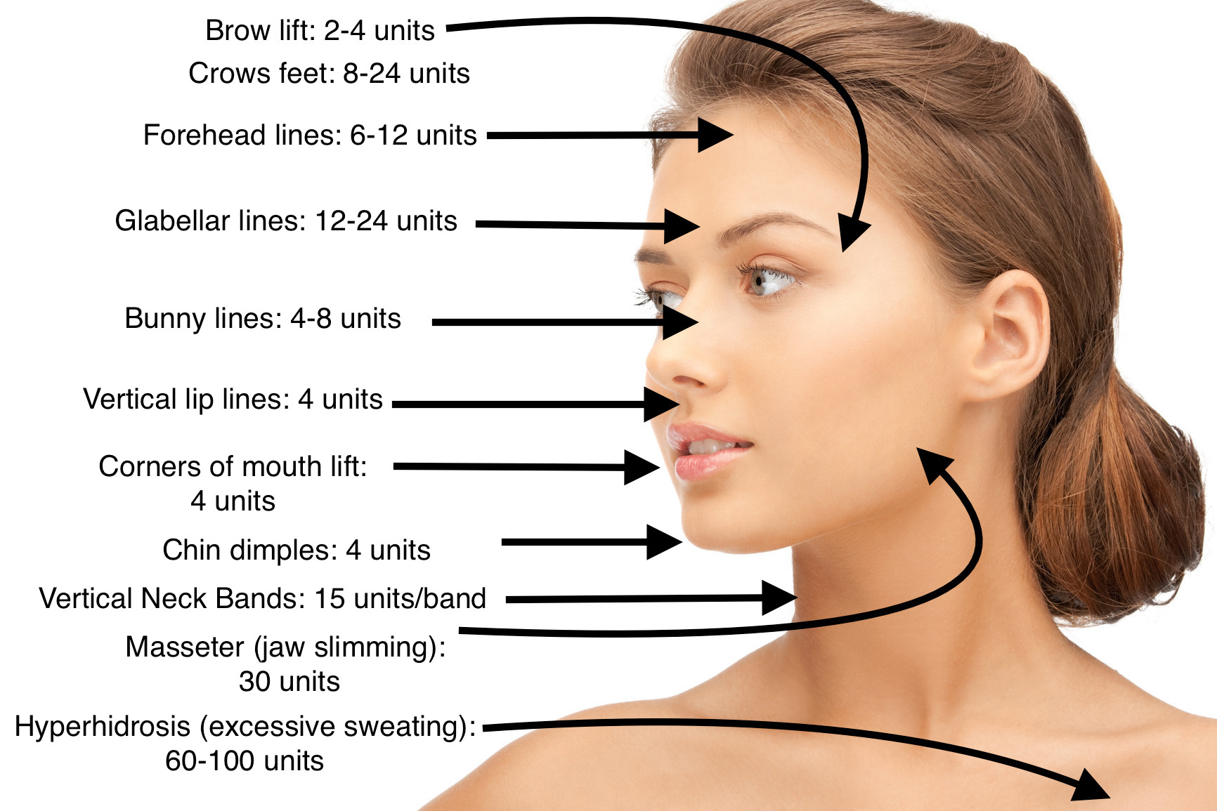 Botox RI Prices | Simply Injectables Denver
